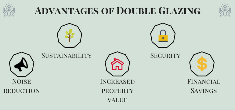 Double Glazing Advantages